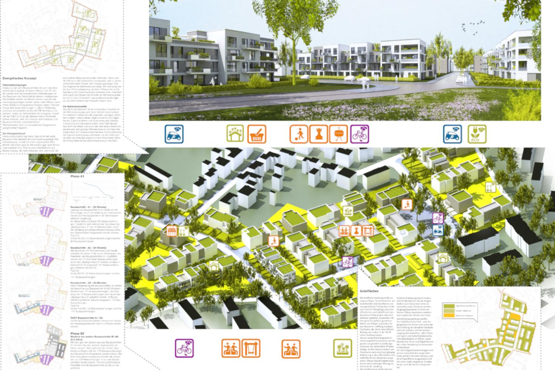 Visualisierung Langenhorn Wulffsche Siedlung